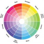 colour wheel 300x2911 150x150 Essential Shirts For The Wardrobe   V's, Tee's, and Henleys Oh My