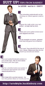 Suit Up Infographic by Art of Style