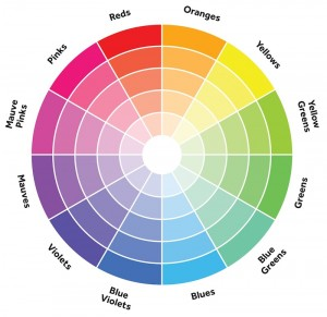 The Color Wheel - Summer Colors