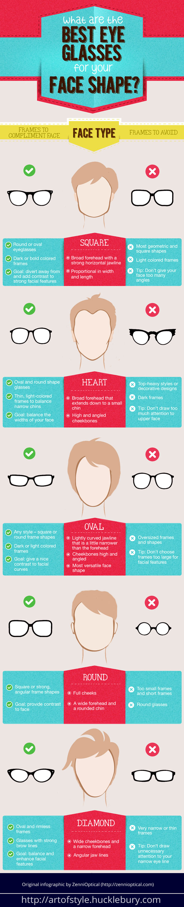 Choosing the Best Spectacle Frames - Infographic